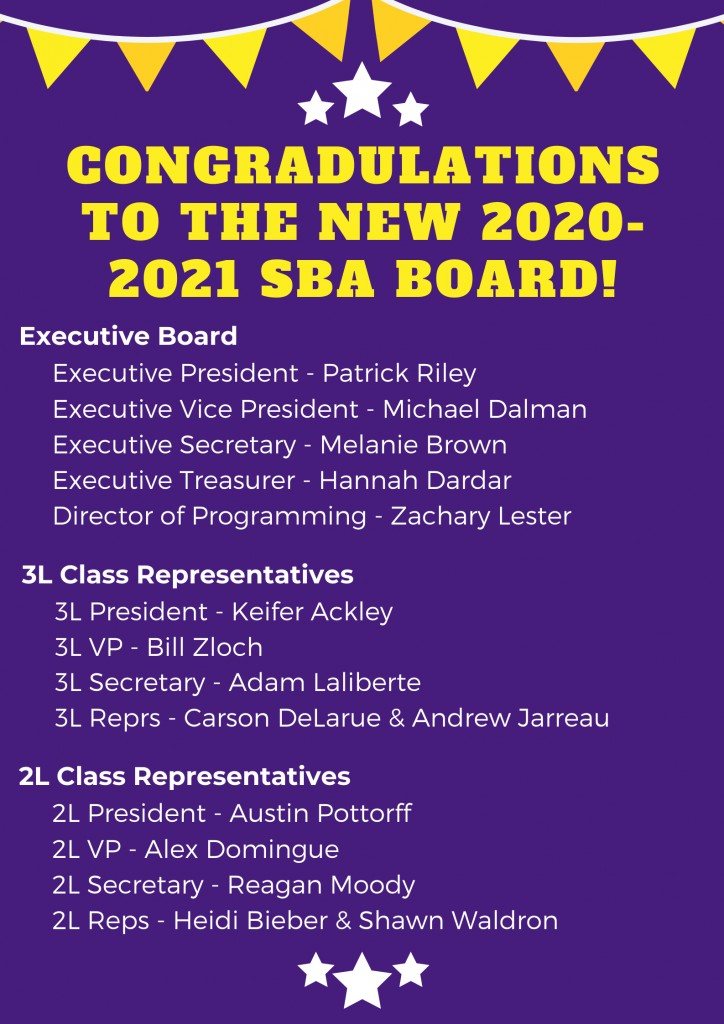 Congratulations to the new 2020-2021 SBA Board! Executive President - Patrick Riley Executive VP - Michael Dalman Executive Secretary - Melanie Brown Executive Treasurer - Hannah Dardar Director of Programming - Zachary Lester 3L President - Keifer Ackley 3L VP - Bill Zloch 3L Secretary - Adam Laliberte 3L Reprs - Carson DeLarue & Andrew Jarreau 2L President - Austin Pottorff 2L VP - Alex Domingue 2L Secretary - Reagan Moody 2L Reps - Heidi Bieber & Shawn Waldron